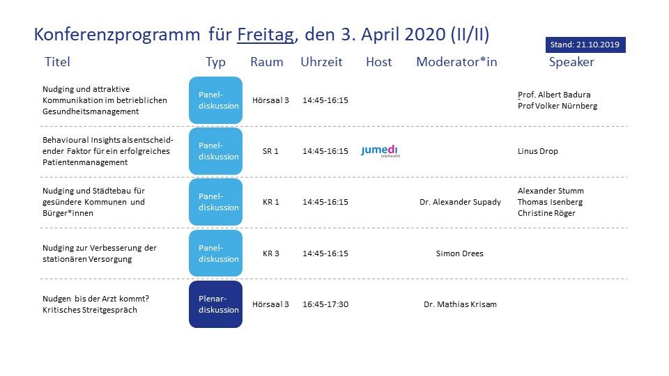 Nudging-Konferenz_Programm Freitag_Teil2