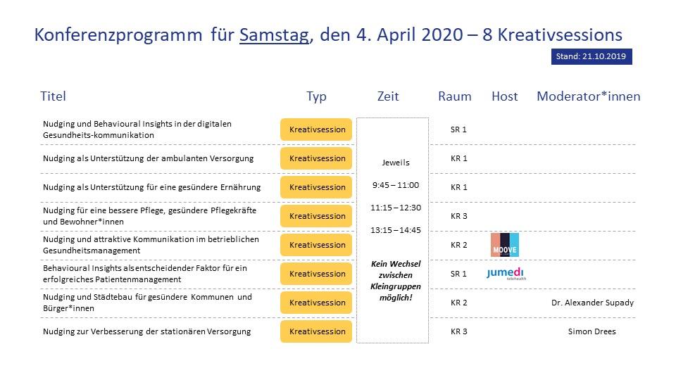 Nudging-Konferenz_Programm_Samstag