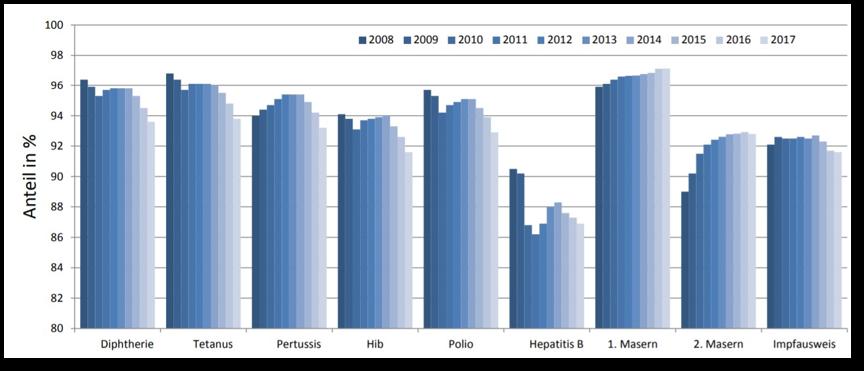 Impfquoten_Deutschland