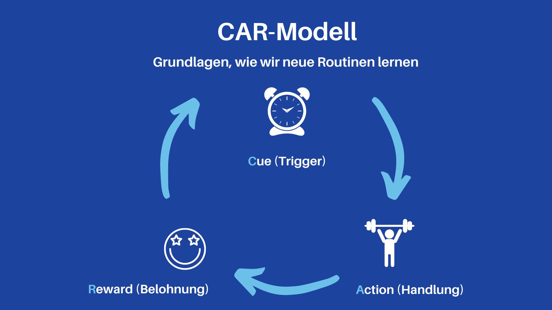 DiGAs, die hängen bleiben: Das CAR-Modell, um eure Nutzer an das Produkt zu binden