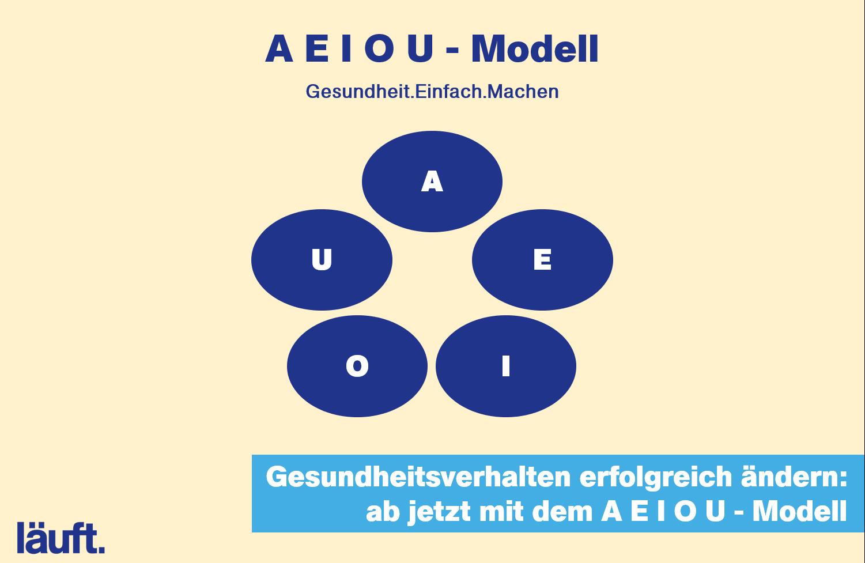 Gesundheitsverhalten erfolgreich ändern – ab jetzt mit dem AEIOU-Modell