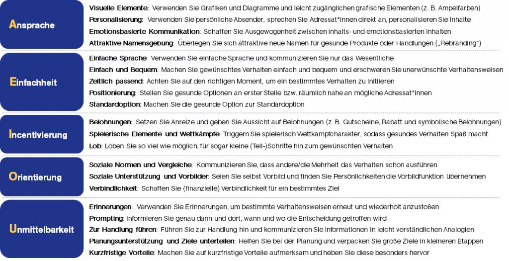 AEIOU_Erklärt_läuft