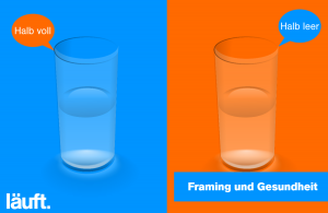 Framing und Gesundheit