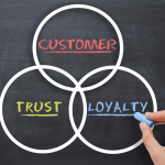 Net Promoter Score Krankenversicherung_Loyalität