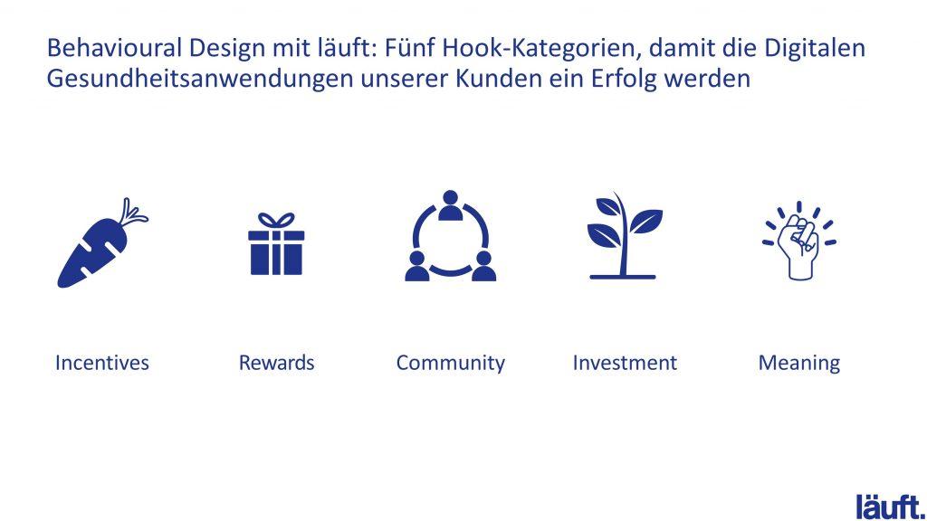 Digitale Gesundheitskommunikation_Hooks_läuft